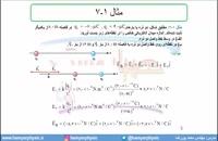 جلسه 34 فیزیک یازدهم-میدان الکتریکی 4 حل مثال 3- مدرس محمد پوررضا