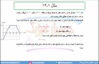 جلسه 41 فیزیک دوازدهم-حرکت با شتاب ثابت 9 مثال 14 کتاب درسی- مدرس محمد پوررضا