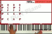 اصول پیانو زدن