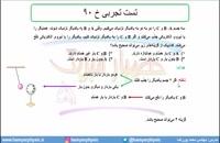 جلسه 21 فیزیک یازدهم- الکتریسته ساکن تست تجربی خ 90- مدرس محمد پوررضا