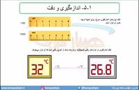 جلسه28 فیزیک دهم-اندازه گیری و خطا- مدرس محمد پوررضا