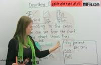 آموزش مهارت های آزمون آیلتس - آموزش زبان