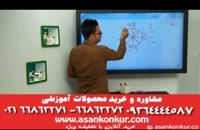 تدریس ریاضی عالی استاد آریان حیدری  مبحث مثلثات