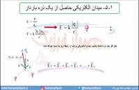 جلسه 32 فیزیک یازدهم-میدان الکتریکی 2- مدرس محمد پوررضا