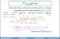 جلسه 27 فیزیک یازدهم- الکتریسته ساکن تست تجربی خ 98- مدرس محمد پوررضا