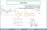 جلسه 44 فیزیک دوازدهم-حرکت با شتاب ثابت 12- مدرس محمد پوررضا
