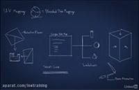 دانلود آموزش 3Ds Max - نقشه برداری مخلوط شده چیست؟...