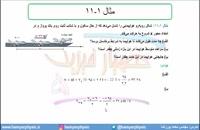 جلسه 34 فیزیک دوازدهم-حرکت با شتاب ثابت2 حل مثال 11 و تمرین 8- مدرس محمد پوررضا