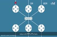 آموزش CCNA  پیاده سازی پروتکل مسیریابی OSPF در سیسکو