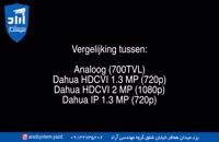 دوربین مداربسته سیستم امنیتی اعلام حریق در یزد