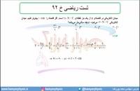 جلسه 42 فیزیک یازدهم-میدان الکتریکی 12 تست ریاضی خ 92-مدرس محمد پوررضا
