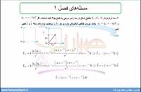 جلسه 17 فیزیک یازدهم- حل مسئله 3 و 4 آخر فصل 1 - مدرس محمد پوررضا