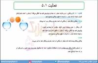 جلسه 33 فیزیک دهم-چگالی 3 فعالیت 5- مدرس محمد پوررضا