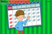 آموزش  انگلیسی به کودکان-احوال پرسی