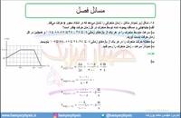 جلسه 29 فیزیک دوازدهم-حرکت با سرعت ثابت 5- مدرس محمد پوررضا