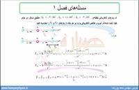 جلسه 18 فیزیک یازدهم- حل مسئله 5 و 6 آخر فصل 1 - مدرس محمد پوررضا