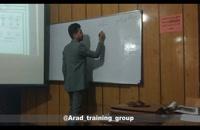 پکیج آموزش تصویری کشت گلخانه ای زعفران گروه آموزشی آراد