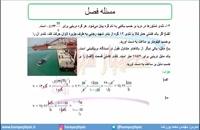 جلسه26 فیزیک دهم-پیشوند یکاها 7 - مدرس محمد پوررضا