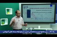 آموزش اقتصاد خرد - آموزشی