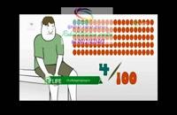 بهترین مرکز مجهز کاردرمانی جسمی در البرز09121623463|گفتار توان گستر البرز
