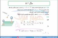 جلسه 31 فیزیک یازدهم-میدان الکتریکی 1- مدرس محمد پوررضا
