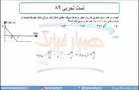 جلسه 23 فیزیک دوازدهم-شتاب متوسط و شتاب لحظهای 5- مدرس محمد پوررضا