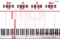 آموزش پیانو به سبکی آسان