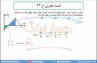 جلسه 51 فیزیک دوازدهم - حرکت با شتاب ثابت 19 تست تجربی خ 94 - مدرس محمد پوررضا