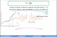 جلسه 17 فیزیک دوازدهم-سرعت لحظهای در نمودار مکان-زمان 1- مدرس محمد پوررضا