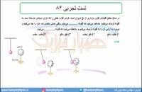 جلسه 19 فیزیک یازدهم- الکتریسته ساکن تست تجربی 86- مدرس محمد پوررضا