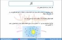 جلسه 52 فیزیک دهم - حالتهای ماده 6 - مدرس محمد پوررضا