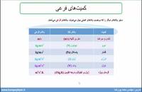 جلسه 2 فیزیک نظام قدیم - کمیتهای اصلی و فرعی - مدرس محمد پوررضا