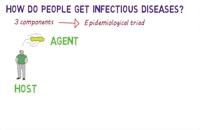 بیماری های عفونی و کنترل آن ها