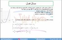 جلسه 45 فیزیک دوازدهم-حرکت با شتاب ثابت 13- مدرس محمد پوررضا