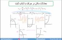 جلسه 36 فیزیک دوازدهم-حرکت با شتاب ثابت4 بررسی معادله مکان زمان - محمد پوررضا