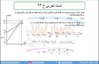جلسه 48 فیزیک دوازدهم - حرکت با شتاب ثابت 16 تست تجربی خ 94 - مدرس محمد پوررضا