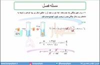 جلسه 35 فیزیک دهم-چگالی5- مدرس محمد پوررضا