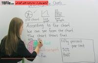 آموزش زبان در 180روز