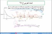 جلسه 45 فیزیک یازدهم-میدان الکتریکی 15 تست تجربی خ 98-مدرس محمد پوررضا