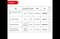 کدینگ لغات 1100 واژه زبان انگلیسی