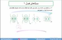 جلسه 40 فیزیک یازدهم-میدان الکتریکی 10 حل 4 سوال مهم-مدرس محمد پوررضا