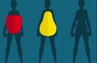 سابلیمینال و بیوکنزی زیبایی اندام زنانه - با کمک ضمیر ناخودآگاه