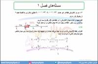 جلسه 41 فیزیک یازدهم-میدان الکتریکی 11 حل مسئله 13 پایان فصل-مدرس محمد پوررضا