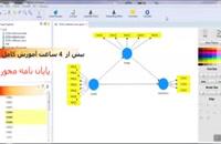 آموزش تحلیل آماری با PLS در کمتر از 5 دقیقه (2#)