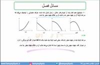 جلسه 22 فیزیک دوازدهم-شتاب متوسط و شتاب لحظهای 4- مدرس محمد پوررضا