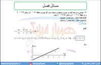 جلسه28 فیزیک دوازدهم-حرکت با سرعت ثابت 4 حل سوال 14 پایان فصل کتاب درسی- مدرس محمد پوررضا