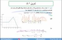 جلسه 21 فیزیک دوازدهم-شتاب متوسط و شتاب لحظهای 3- مدرس محمد پوررضا