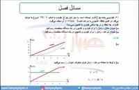 جلسه 47 فیزیک دوازدهم - حرکت با شتاب ثابت 15 - مدرس محمد پوررضا
