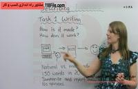 آموزش آیلتس آنلاین